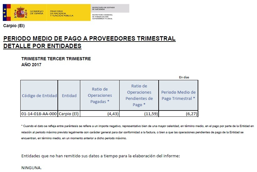 Periodo Medio de Pago a Proveedores Trimestral - Tercer Trimestre 2017 1