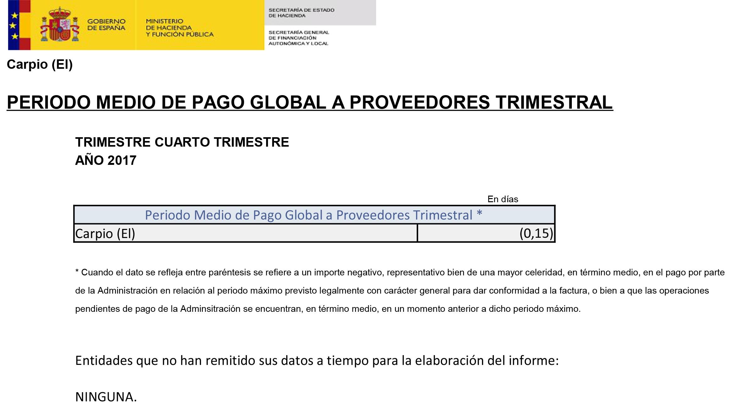 Periodo Medio de Pago a Proveedores Trimestral - Cuarto Trimestre 2017 1