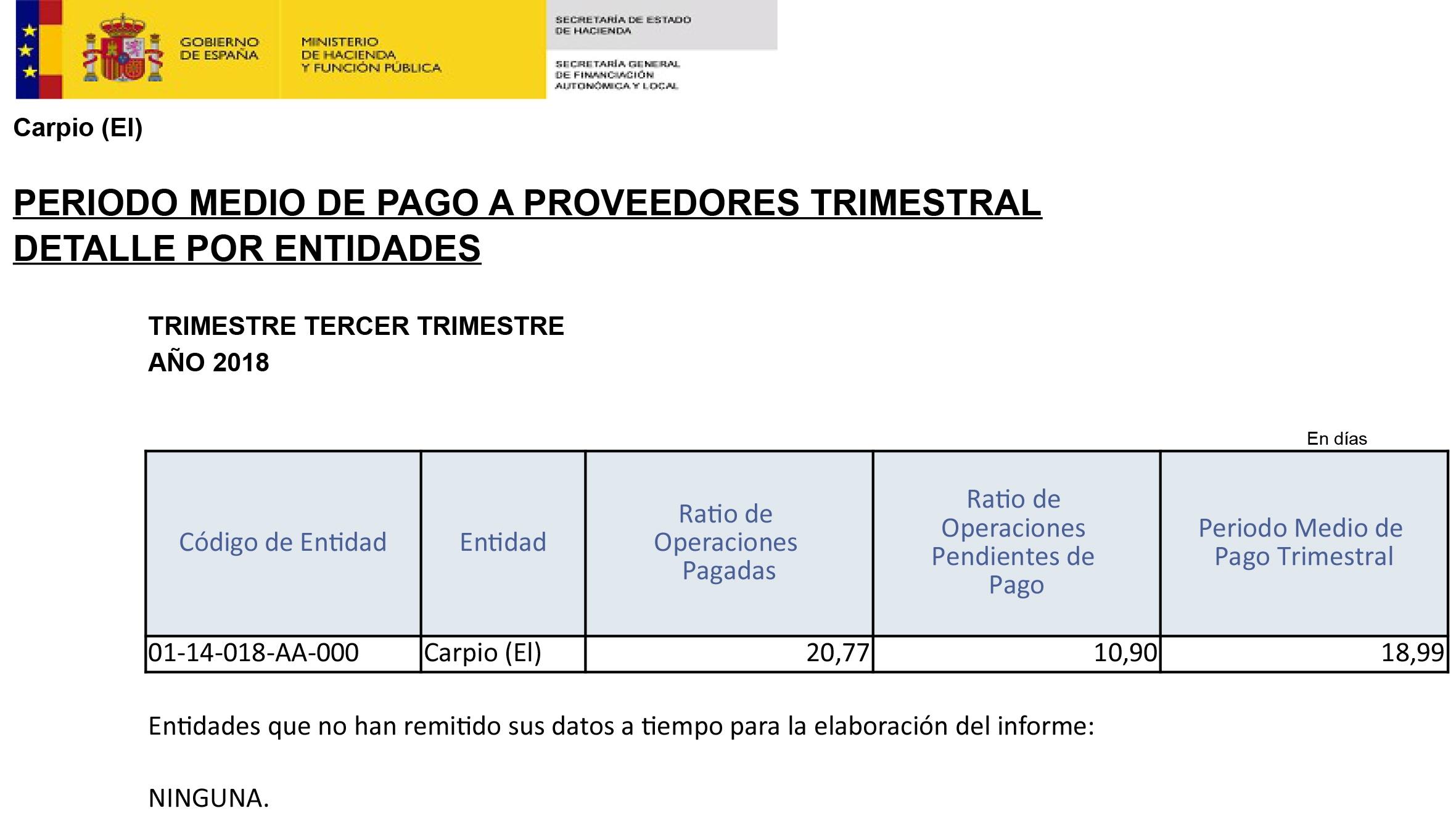 Periodo Medio de Pago a Proveedores 2018 - Tercer Trimestre 2