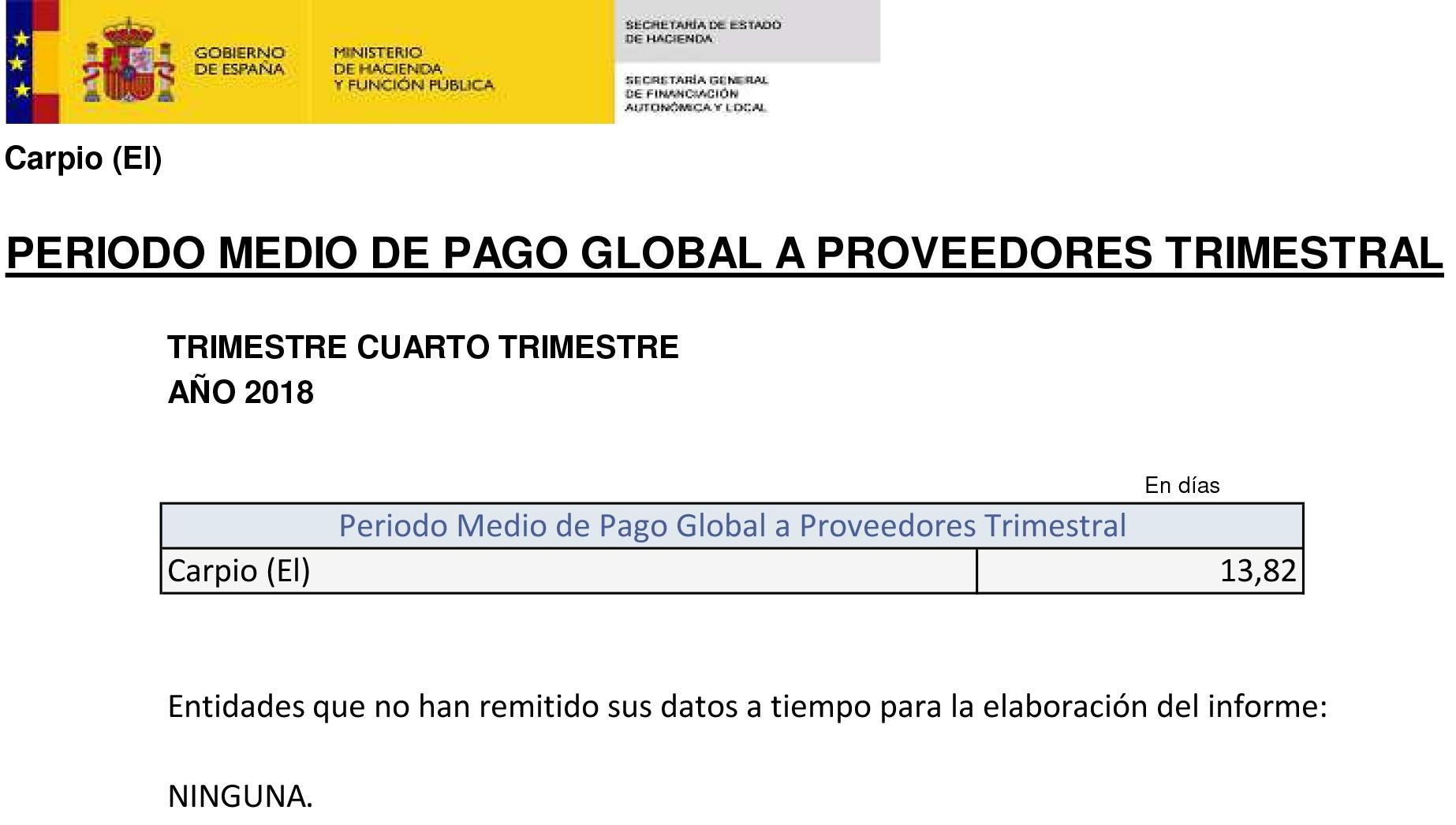 PERIODO MEDIO DE PAGO A PROVEEDORES TRIMESTRAL 2018 - 4T 1