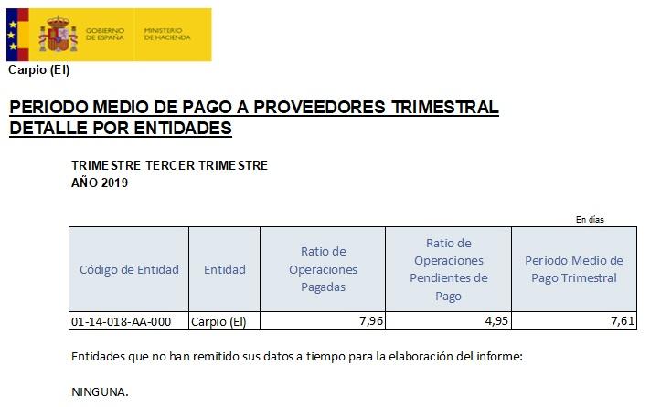 PERIODO MEDIO DE PAGO A PROVEEDORES TRIMESTRAL - TERCER TRIMESTRE 2019 1