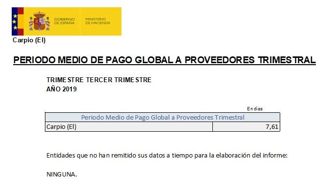 PERIODO MEDIO DE PAGO A PROVEEDORES TRIMESTRAL - TERCER TRIMESTRE 2019 2