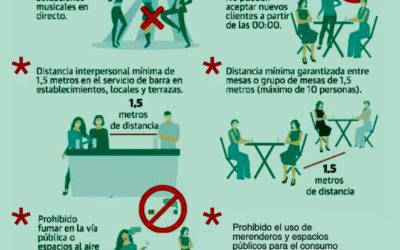 NUEVAS NORMAS DE SEGURIDAD COVID-19
