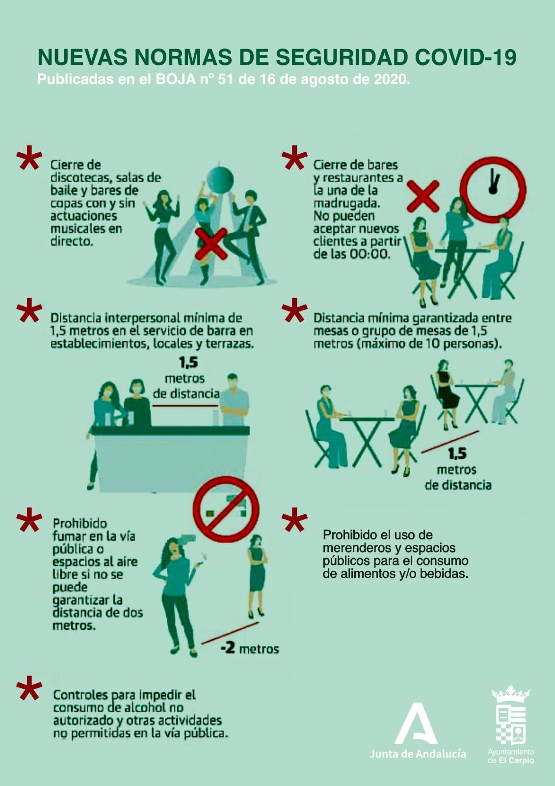 NUEVAS NORMAS SEGURIDAD COVID-19
