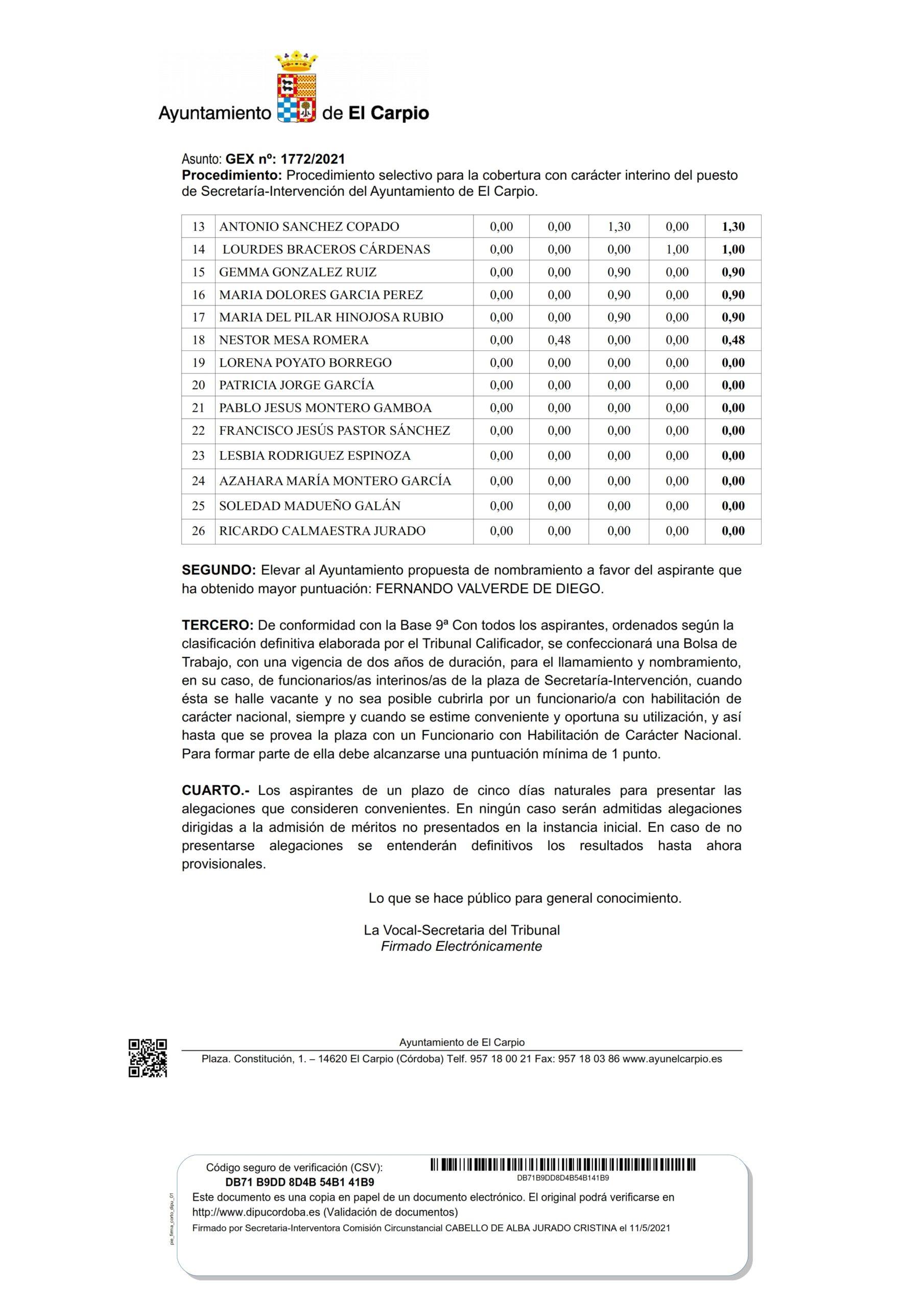 RESULTADOS PROVISIONALES PROCESO SELECTIVO PARA LA COBERTURA DEL PUESTO DE SECRETARÍA-INTERVENCIÓN CON CARACTER INTERINO
